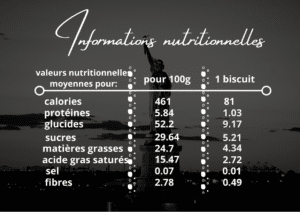 informations nutritionnelles cookies